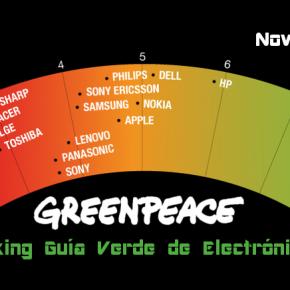 Ranking Verde GreenPeace 2011