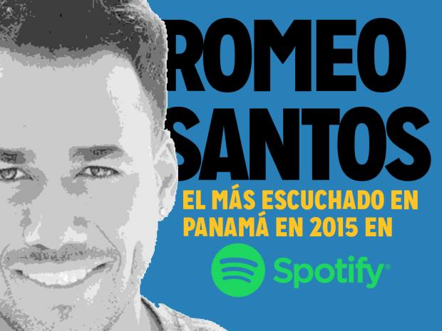 Romeo Santos Spotify